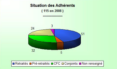 repartition_11-2008_finale_.jpg